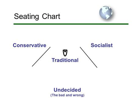 Seating Chart Conservative Traditional Socialist Undecided (The bad and wrong)