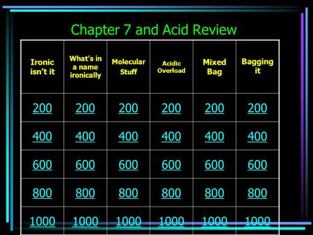 Chapter 7 and Acid Review Ironic isn't it What's in a name ironically Molecular Stuff Acidic Overload Mixed Bag Bagging it 200 400 600 800 1000.