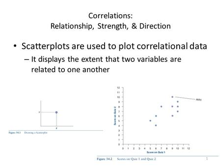 Correlations: Relationship, Strength, & Direction Scatterplots are used to plot correlational data – It displays the extent that two variables are related.