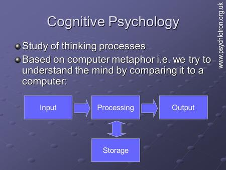 Cognitive Psychology Study of thinking processes Based on computer metaphor i.e. we try to understand the mind by comparing it to a computer: InputProcessingOutput.