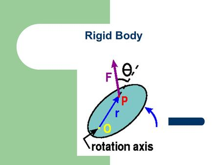 Rigid Body Particle Object without extent Point in space Solid body with small dimensions.