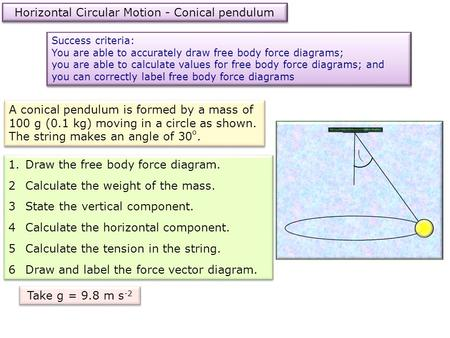 A conical pendulum is formed by a mass of 100 g (0.1 kg) moving in a circle as shown. The string makes an angle of 30 o. 1.Draw the free body force diagram.
