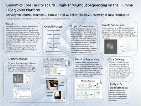 Genomics Core Facility at UNH: High-Throughput Sequencing on the Illumina HiSeq 2500 Platform Project Consultation Sample Submission Library Creation Illumina.