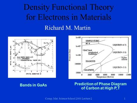 Comp. Mat. Science School 2001 Lecture 21 Density Functional Theory for Electrons in Materials Richard M. Martin Bands in GaAs Prediction of Phase Diagram.