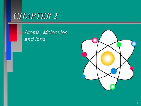 1 CHAPTER 2   Atoms, Molecules and Ions. 2 Atoms   Each element composed of atoms   All atoms of a given element are identical   Atoms of an element.