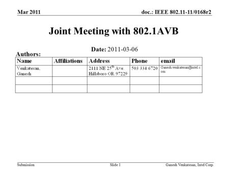 Doc.: IEEE 802.11-11/0168r2 Submission Mar 2011 Ganesh Venkatesan, Intel Corp.Slide 1 Joint Meeting with 802.1AVB Date: 2011-03-06 Authors: