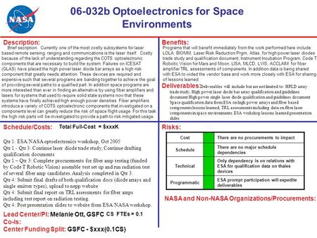 06-032b Optoelectronics for Space Environments Cost There are no procurements to impact Schedule There are no major schedule dependencies Technical Only.