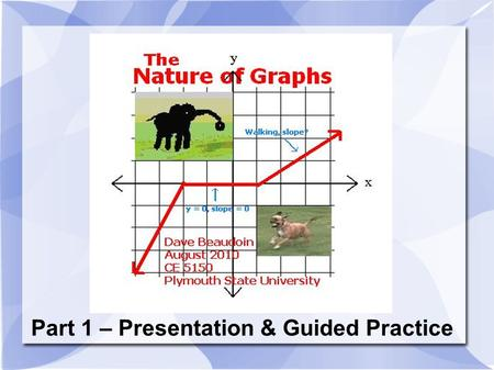 Part 1 – Presentation & Guided Practice. Learning Targets: I can locate and graph points on the coordinate plane system I can find slope and relate it.
