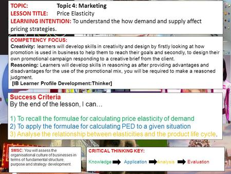 TOPIC:Topic 4: Marketing LESSON TITLE:Price Elasticity LEARNING INTENTION: To understand the how demand and supply affect pricing strategies. COMPETENCY.