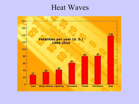 Heat Waves. Heat Stress Obviously, related to Temperature Strong function of humidity –Evaporative Cooling is body's primary mechanism Not effective at.