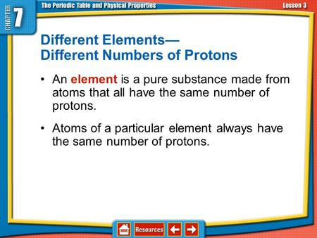 Different Elements— Different Numbers of Protons An element is a pure substance made from atoms that all have the same number of protons. Atoms of a particular.