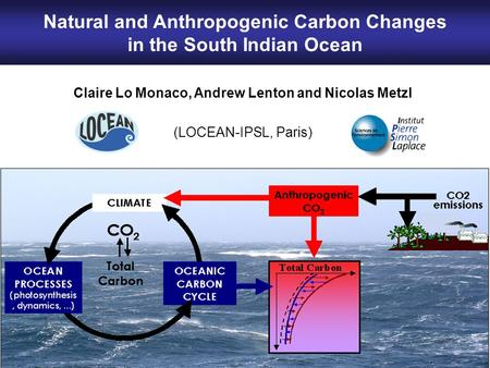 1 Claire Lo Monaco, Andrew Lenton and Nicolas Metzl (LOCEAN-IPSL, Paris) Natural and Anthropogenic Carbon Changes in the South Indian Ocean.
