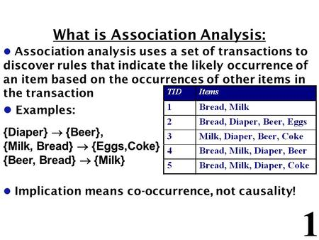 1 What is Association Analysis: l Association analysis uses a set of transactions to discover rules that indicate the likely occurrence of an item based.