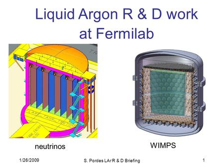 1/26/2009 S. Pordes LAr R & D Briefing 1 Liquid Argon R & D work at Fermilab neutrinos WIMPS.