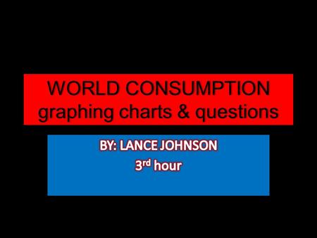 WORLD CONSUMPTION graphing charts & questions.
