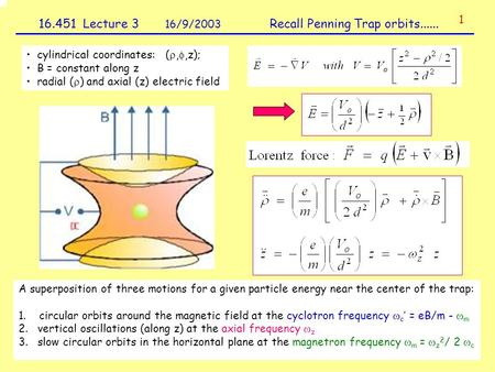 16.451 Lecture 3 16/9/2003 Recall Penning Trap orbits...... cylindrical coordinates: ( , ,z); B = constant along z radial (  ) and axial (z) electric.