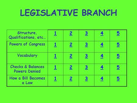 LEGISLATIVE BRANCH Structure, Qualifications, etc… 12345 Powers of Congress 12345 Vocabulary 12345 Checks & Balances Powers Denied 12345 How a Bill Becomes.