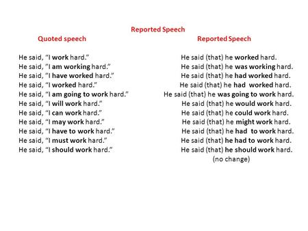 "Reported Speech Quoted speech Reported Speech He said, ""I work hard."" He said (that) he worked hard. He said, ""I am working hard."" He said (that) he was."