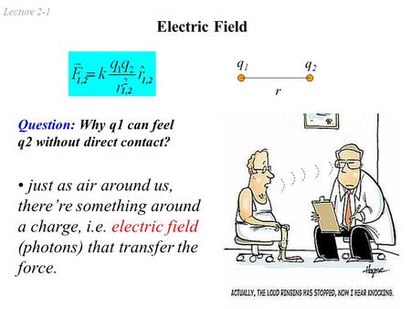 Electric Field q1 q2 r 1,2 1,2 1,2 Question: Why q1 can feel q2 without direct contact? just as air around us, there're something around a charge, i.e.