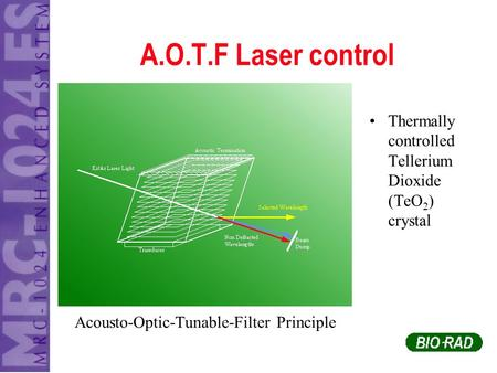A.O.T.F Laser control Thermally controlled Tellerium Dioxide (TeO 2 ) crystal Acousto-Optic-Tunable-Filter Principle.