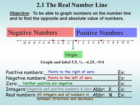 2.1 The Real Number Line 01 2 3 45 6 78 9 10 11 -3 -2 -4-5-6-7-8-9-10 Positive Numbers Origin Negative Numbers Graph and label 5.5, ½, –4.25, –9/4 Positive.