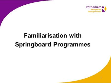 1 Familiarisation with Springboard Programmes. 2 Objectives  To raise awareness of the Springboard programmes  To discuss the selection of pupils who.
