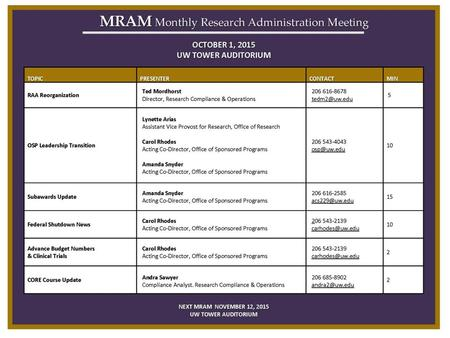 OFFICE OF SPONSORED PROGRAMS OSP Leadership Transition MRAM – October 1, 2015 Lynette Arias – Assistant Vice Provost Research Administration Strategic.