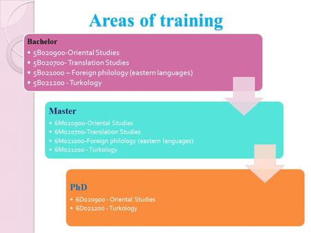 Areas of training Bachelor 5 В 020900- Oriental Studies 5 В 020700- Translation Studies 5В021000 – Foreign philology (eastern languages) 5В021200 - Turkology.