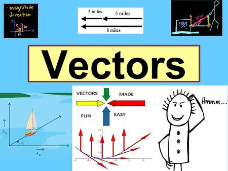 Vectors. Vector and Scalar quantities Scalar quantities have size or magnitude, but a direction is not specified. (temperature, mass, speed, etc.) Vector.
