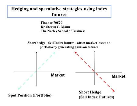 Stock options hedging strategies