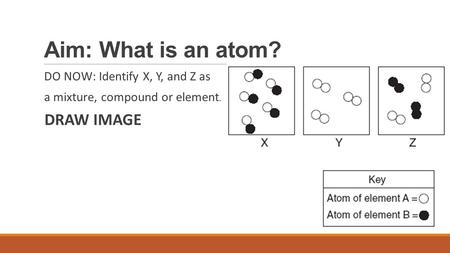 Aim: What is an atom? DO NOW: Identify X, Y, and Z as a mixture, compound or element. DRAW IMAGE.