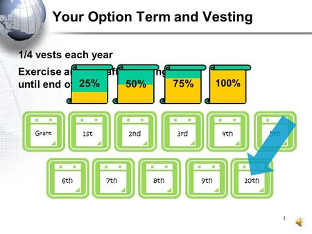 1 Your Option Term and Vesting Grant 1st3rd4th2nd6th7th9th10th8th 1/4 vests each year Exercise anytime after vesting, until end of term 5th 25% 50% 75%