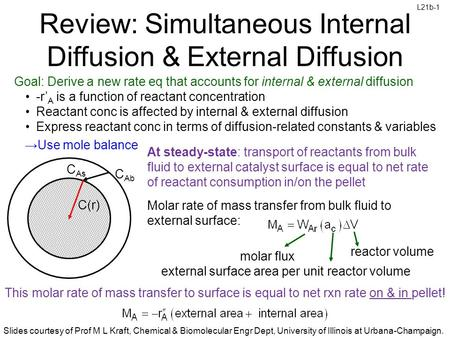 Slides courtesy of Prof M L Kraft, Chemical & Biomolecular Engr Dept, University of Illinois at Urbana-Champaign. L21b-1 Review: Simultaneous Internal.