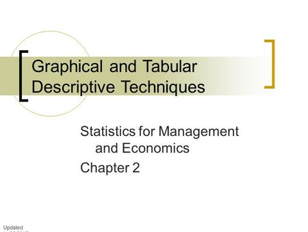 Graphical and Tabular Descriptive Techniques Statistics for Management and Economics Chapter 2 Updated: 11/28/2015.