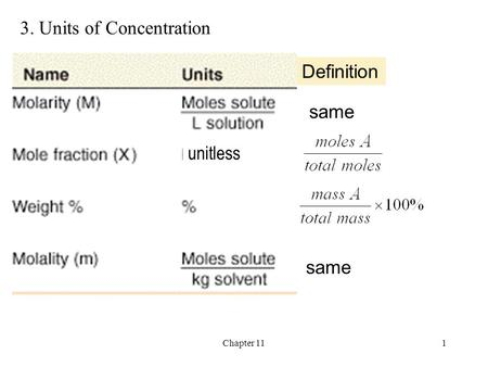 Chapter 111 3. Units of Concentration unitless Definition same.