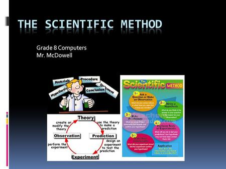 Grade 8 Computers Mr. McDowell. Scientific Method  The Scientific Method is an organized way of figuring something out. There are usually six parts…