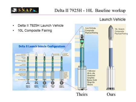Delta II 7925H - 10L Baseline workup Launch Vehicle TheirsOurs Delta II 7925H Launch Vehicle 10L Composite Fairing 10L Stretch Composite Payload Fairing.