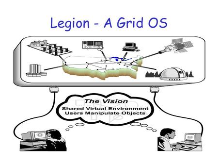 Legion - A Grid OS. Object Model Everything is object Core objects - processing resource– host object - stable storage - vault object - definition of.