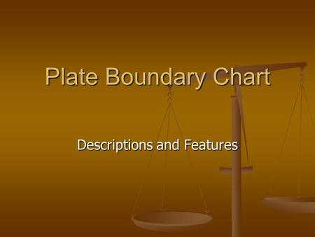 Plate Boundary Chart Descriptions and Features. Divergent Oceanic Two plates moving away from on another Two plates moving away from on another New crust.