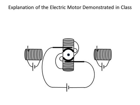 II Explanation of the Electric Motor Demonstrated in Class.