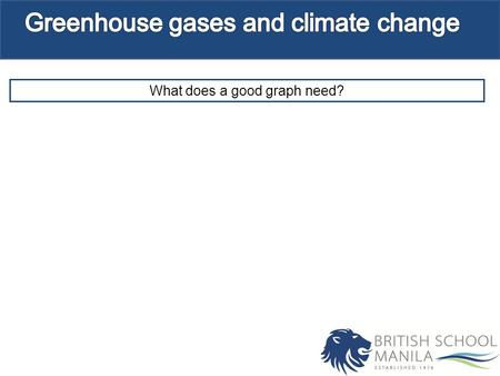 What does a good graph need?. Objectives Use data on greenhouse gases to produce graphs showing trends. Explore the effect of greenhouse gases on the.