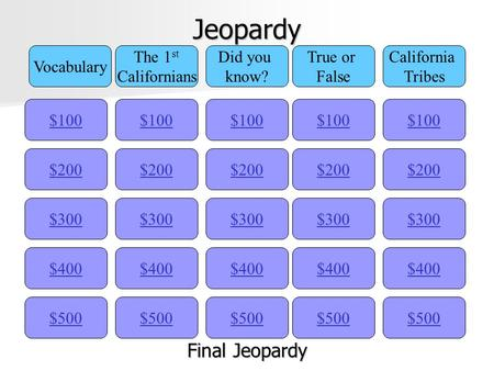 Jeopardy $100 Vocabulary The 1 st Californians Did you know? True or False California Tribes $200 $300 $400 $500 $400 $300 $200 $100 $500 $400 $300 $200.