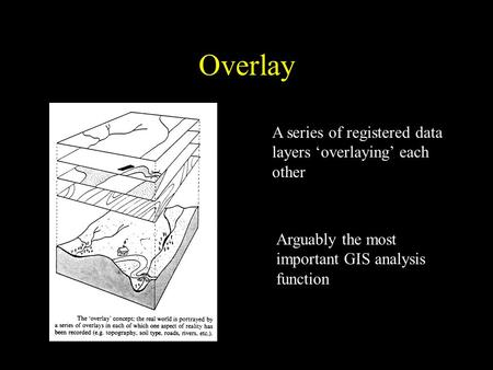 Overlay A series of registered data layers 'overlaying' each other Arguably the most important GIS analysis function.