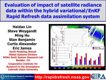 Evaluation of impact of satellite radiance data within the hybrid variational/EnKF Rapid Refresh data assimilation system Haidao Lin Steve Weygandt Ming.