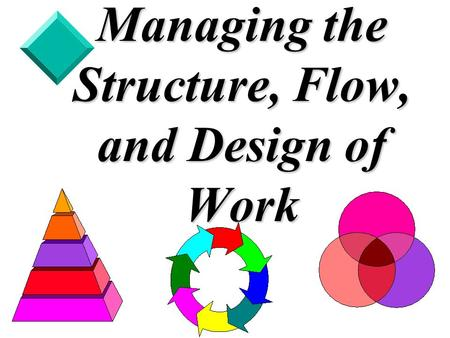 Managing the Structure, Flow, and Design of Work.
