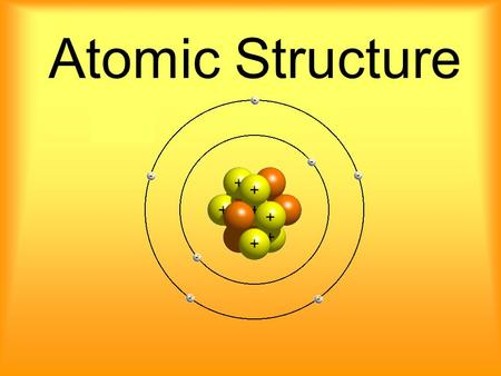 Atomic Structure. Parts of an atom Nucleus Electron Clouds Electron Shells Protons Neutrons Electrons.