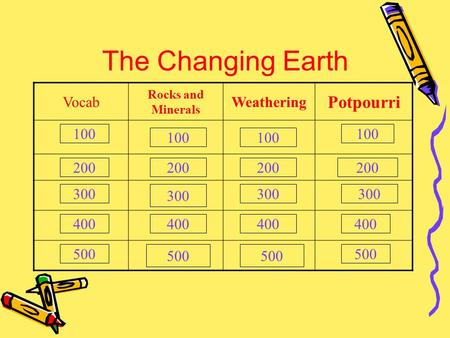 The Changing Earth Vocab Rocks and Minerals Weathering Potpourri 100 200 300 400 500 200 300 400 100 400 300 400 500 100 500 100.