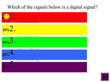 Which of the signals below is a digital signal? 1. 2. 3. 4. 5. 40.