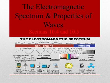 The Electromagnetic Spectrum & Properties of Waves Sections 10.4 and 10.5.