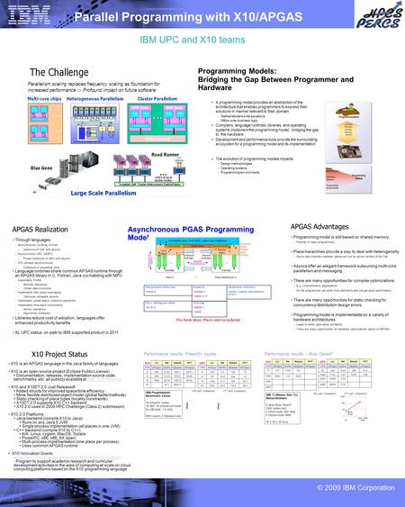 © 2009 IBM Corporation Parallel Programming with X10/APGAS IBM UPC and X10 teams  Through languages –Asynchronous Co-Array Fortran –extension of CAF with.
